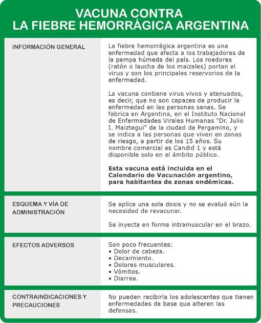 esquema dosis contraindicaciones efectos vacuna prevencion fiebre hemorragica argentina calendario vacunacion zonas endemicas roedores laucha maizales candid 1