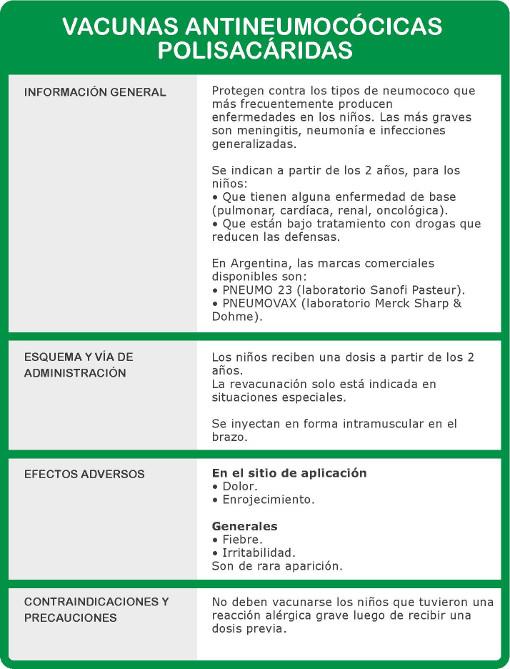 esquema dosis vacuna antineumococica polisacarida contra neumococo previene meningitis neumonia calendario de vacunacion para ninos grupos riesgo pneumo 23 pneumovax