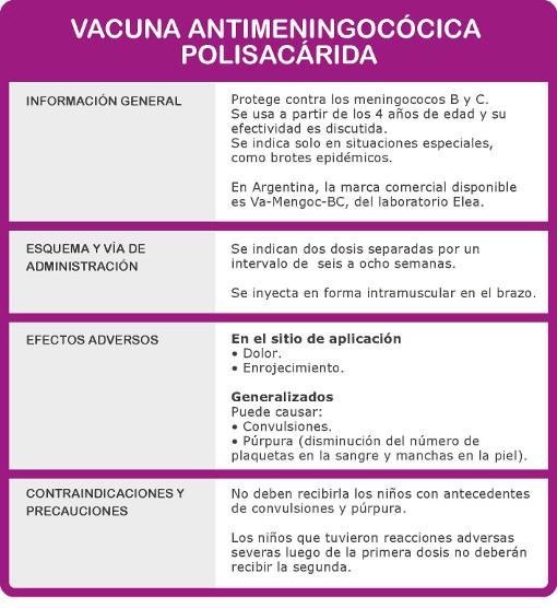 dosis esquema vacuna antimeningococica polisacarida contra meningococo b c meningitis antimeningococo para ninos en brotes epidemicos contraindicacion ba mengoc bc