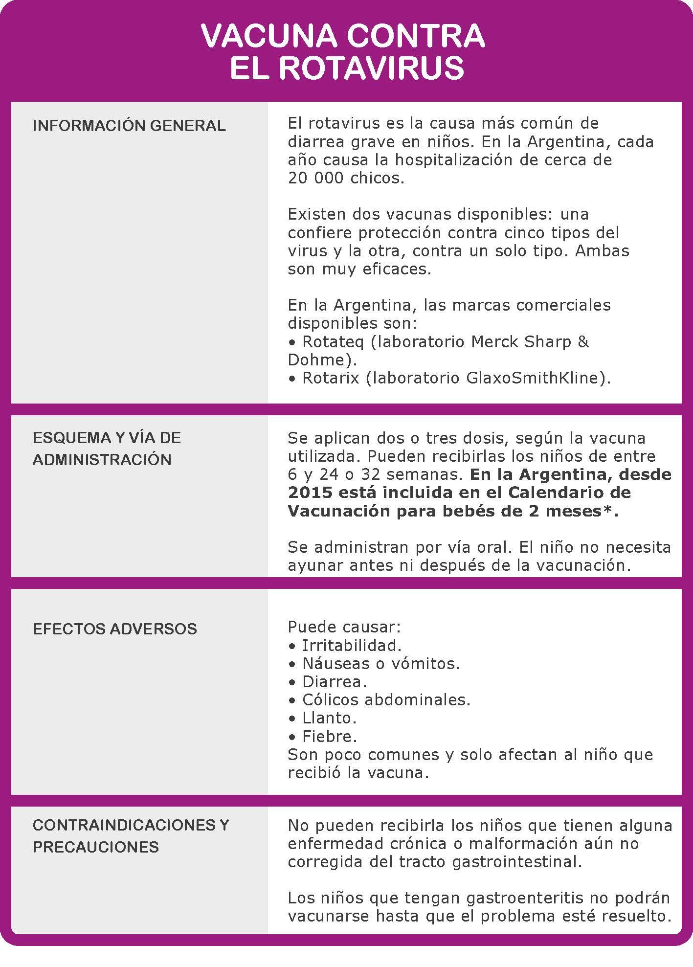 esquema dosis efectos contraindicaciones vacuna contra rotavirus para prevenir diarreas bebes y ninos rotateq rotarix