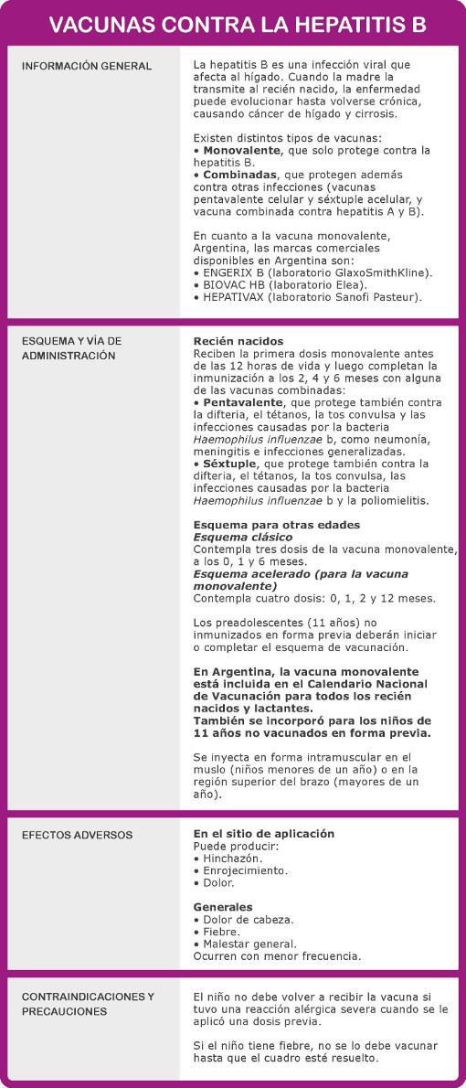 esquema dosis efectos adversos vacunas pentavalente monovalente que previene contra la hepatitis a b  en calendario de vacunacion para ninos engerix b biovac hb hepativax