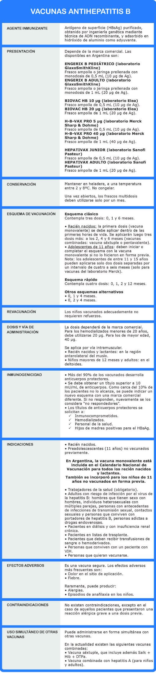 esquema efectos adversos contraindicaciones dosis administracion indicaciones presentacion agente inmunizante coadministracion vacunas pentavalente monovalente sextuple engerix pediatrico adulto biovac hb h vax pro hepativax junior que previene contra la hepatitis b en calendario de vacunacion para ninos adolescentes